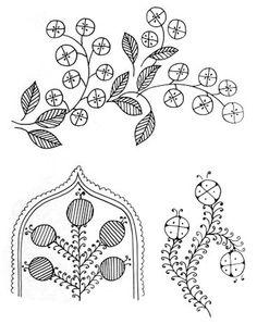 Indian Painting Styles...Madhubani/Mithila  Painting (Bihar)-madhubani-motifs1.jpg