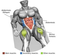 ABDOMINALS - SUPINE CROSSING LEGS