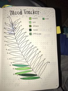 Easy Bullet Journal Ideas To Well Organize & Accelerate Your Ambitious Goals notebook. Bullet Journal Mood Tracker Ideas, Bullet Journal Headers, Bullet Journal Tracker, Bullet Journal Notebook, Bullet Journal Spread, Bullet Journal Layout, Bullet Journal Ideas Pages, Bullet Journal Inspiration, Schul Survival Kits