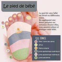 Le pied de bébé : zones de pression pour calmer et soulager