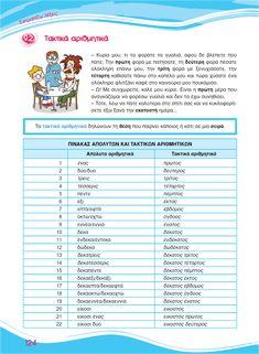 Πέμπτη ...και καλύτεροι !!!: Τα Αριθμητικά (επίθετα και ουσιαστικά)... Greek Language, Bullet Journal, Blog, Greek, Blogging