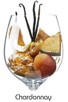 Chardonnay.  Beso de Vino