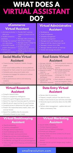 Learn how to become a Virtual Assistant and what are the Virtual Assistant services you can offer today. How To Make Money, How To Become, Coaching, Virtual Assistant Services, Work From Home Jobs, Business Planning, Business Ideas, Business Money, Online Jobs