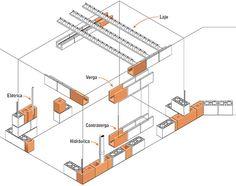 Ilustrações: Sergio Colotto Civilization, Utility Pole, Brick, Floor Plans, Photo And Video, Instagram Posts, Architecture Illustrations, House Roof, Chile