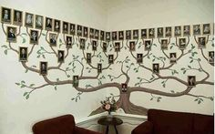 Family tree.....since I can't paint my wall - thinking of doing a banner / giant poster type picture like this...