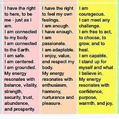 Read these mantras aloud each morning this week to balance chakras 1-3. Notice if chakras spin counterclockwise or clockwise. Notice when a chakra is in clearing mode.