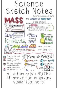 "I started using sketch notes when I had a number of students confusing mass, volume and density. The pictures and corresponding short activities seemed to reach students who otherwise might tune me out. They are a bit ""busy"" but I'm learning that this is how the teenage mind works!"