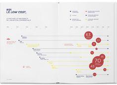 Data visualisation - N   Graphiste Bruxelles   Graphic Design - Freelance