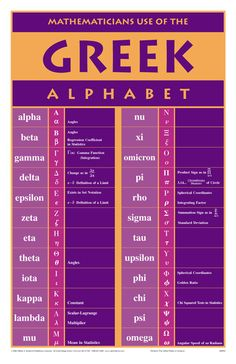 This poster hangs in my classroom because I use so many Greek symbols in mathematics. Math Teacher, Teacher Resources, Teaching Ideas, Classroom Posters, Classroom Ideas, Physics High School, Greek Symbol, Math Magic, Greek Alphabet