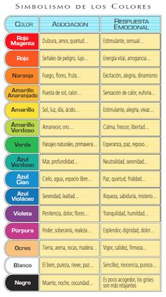 Qué color usar en el Curriculum Vitae - Sabina Serrano. Coach de Desarrollo Directivo.