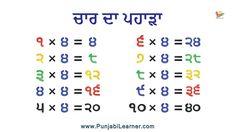 Times table of 4 in Punjabi || ੪ ਦਾ ਪਹਾੜਾ || ਚੌਕੇ ਦਾ ਪਹਾੜਾ Multiplication, Math, Times Tables, The 4, Videos, Periodic Table, The Creator, King, Education