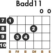 Learn how to play the Badd11 guitar chord with this free beginner lesson. Guitar chord diagram chart included.