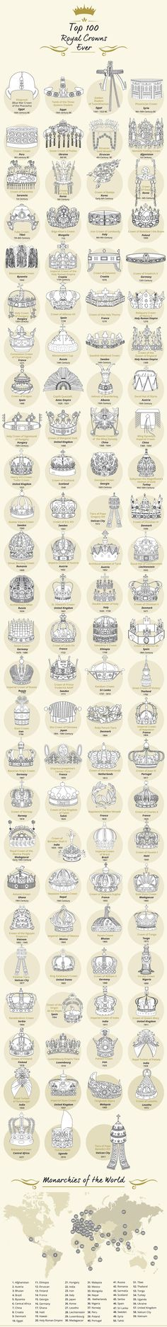 Look up the history of any of these royal crown jewels. It takes a lot of people that believe in the crown to keep these babies intact. Royal Crowns, Tiaras And Crowns, Royal Crown Jewels, Royal Tiaras, Circlet, Royal Jewelry, Fashion History, Headdress, Bling Bling