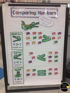 Comparing numbers anchor chart - greater than, less than, equal to
