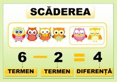 Pin on scaderea 1st Day Of School, School Staff, School Games, Learning Tools, Learning Activities, Little Einsteins, Writing Numbers, Worksheets For Kids, Kids Education