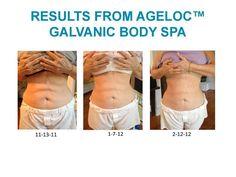 44 Best Galvanic Body Spa Images Galvanic Body Spa Body Spa
