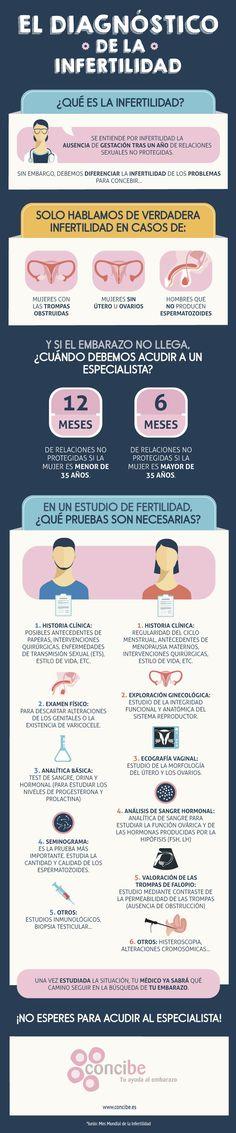 El diagnóstico de la #infertilidad: ¿Qué es la infertilidad? ¿Cuándo debemos acudir al especialista? ¿Qué pruebas son necesarias? #embarazo