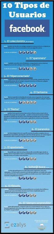 http://luisfernandovasquezmontoya.tumblr.com/    ¿Qué tipo de usuario eres en Facebook?