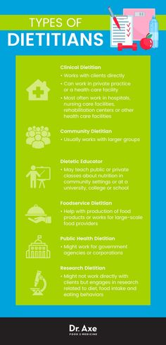Types of dietitians - Dr. Axe http://www.draxe.com #health #holistic #natural