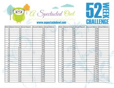 Easily Save Almost $1400 in 2014 – 52 Week Savings Challenge