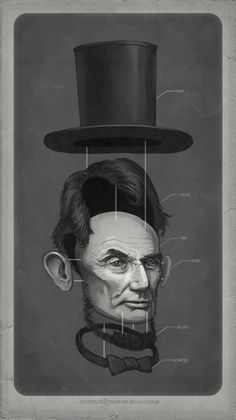 Emancipation Schematication: Deconstructing Abraham Lincoln  // A wonderful illustration by Mike Mitchell that was submitted as a Threadless shirt design...and became a real shirt: http://www.threadless.com/product/2270/Emancipation_Schematication