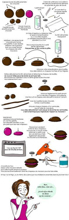 Tuto macarons aimantés pour la déco du réfrigérateur // http://www.deco.fr/loisirs-creatifs/actualite-691132-macarons-aimantes-deco-refrigerateur-dessin.html