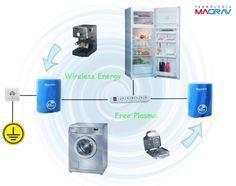 magrav-modele-noi-conditionare Energy Supply, Renewable Energy, Accounting, Foundation, Technology, Phone, Romania, Free, Refrigerator