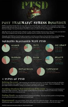 Post Traumatic Stress Disorder (PTSD) is a serious disorder that many soldiers returning from Iraq and Afghanistan are dealing with.  PTSD is an anxie