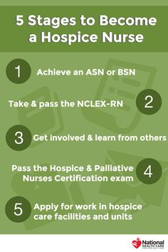 5 Stages to Become a Hospice Nurse