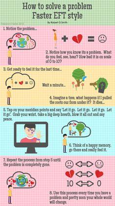 19 Inspirational Faster Eft Pdf