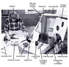 Loudspeaker kits were very popular. This Speakerlab kit was typical. Notice the tweeter is a small Electrovoice T-35 hyperbolic horn tweeter, which was common in kit speakers of the early and mid 1970s.