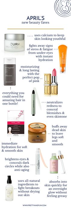 New Beauty Faves // April 2016.
