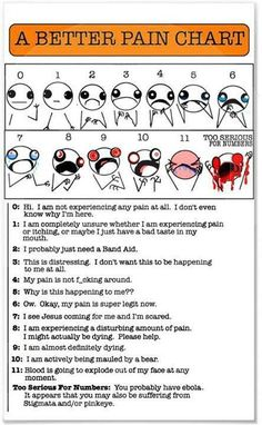Pain Chart...this is hysterical!