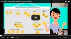 Desenho de Modelos de Negócio para Startup's - Apresentação Prezy - http://youtu.be/sRrBKUnYRvA