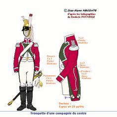 Dragoni Rgt. Napoleone cmp. centro trombettiere 1807