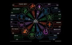 The Geek Zodiac redesigned [2012]
