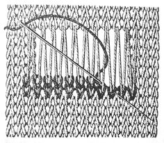 How to fix a hole in a knitted cloth or Swiss darning from Thérèse de Dillmont book