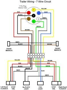 Trailer wiring diagram new zealand auto electrical wiring diagram 7 pin trailer plug light wiring diagram color code trailer rh pinterest co uk 4 flat trailer wiring diagram 7 way trailer brake wiring diagram swarovskicordoba Images