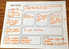 Narrative Writing - Prewriting | What I Have Learned.  A great blog post on how to help students brainstorm and prewrite personal narratives. Teaching the Writing Process | Process Writing | Elementary School | Creative Non-fiction  | Common Core Aligned Curriculum | Common Core Writing