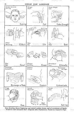 Native American sign language: Illustrated guides to 400 gestures - Click Americana Indian Sign Language, Sign Language Phrases, Sign Language Alphabet, Learn Sign Language, American Sign Language, English Language, Native American History, American Indians, Cherokee Language