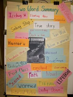 Reading Is Thinking: Two Word Summary