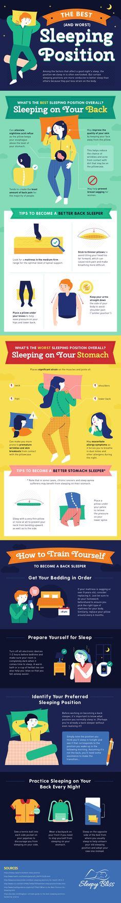 The Best and Worst Sleeping Position
