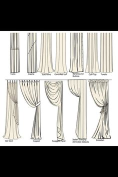 Diferentes estilos de caídas y recogidos de cortinas con su nomenclatura en inglés. #Esmadeco.