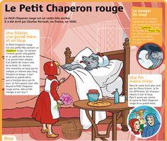 Fiche exposés : Le Petit Chaperon rouge