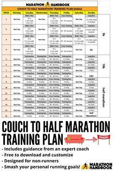 Half Marathon Plan, Marathon Tips, Running For Beginners, How To Start Running, Marathon Training Plan Beginner, Sit Up, Running Half Marathons, Runners Guide, Plank