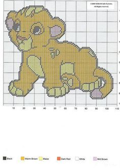 THE LION KING'S SIMBA WALL HANGING by SORAM INFO SYSTEMS
