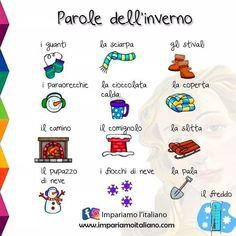 Italian Grammar, Italian Vocabulary, Italian Words, Italian Language, Learn To Speak Italian, Italian Lessons, M Learning, Language Lessons, Learning Italian
