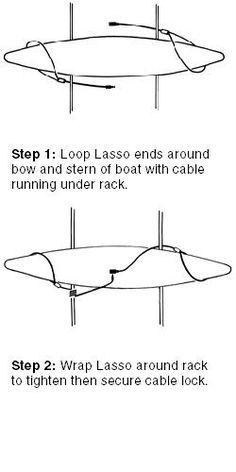 canoe roof rack | la #KayakingGear