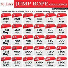 miglior allenamento con la corda per saltare per perdere peso
