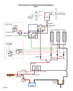 Wind generator and solar wiring diagram